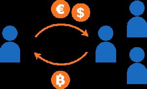 Bitcoin – binance the city  of philippines